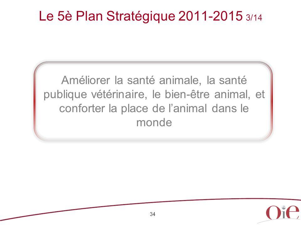 Le 5è Plan Stratégique 2011-2015 3/14