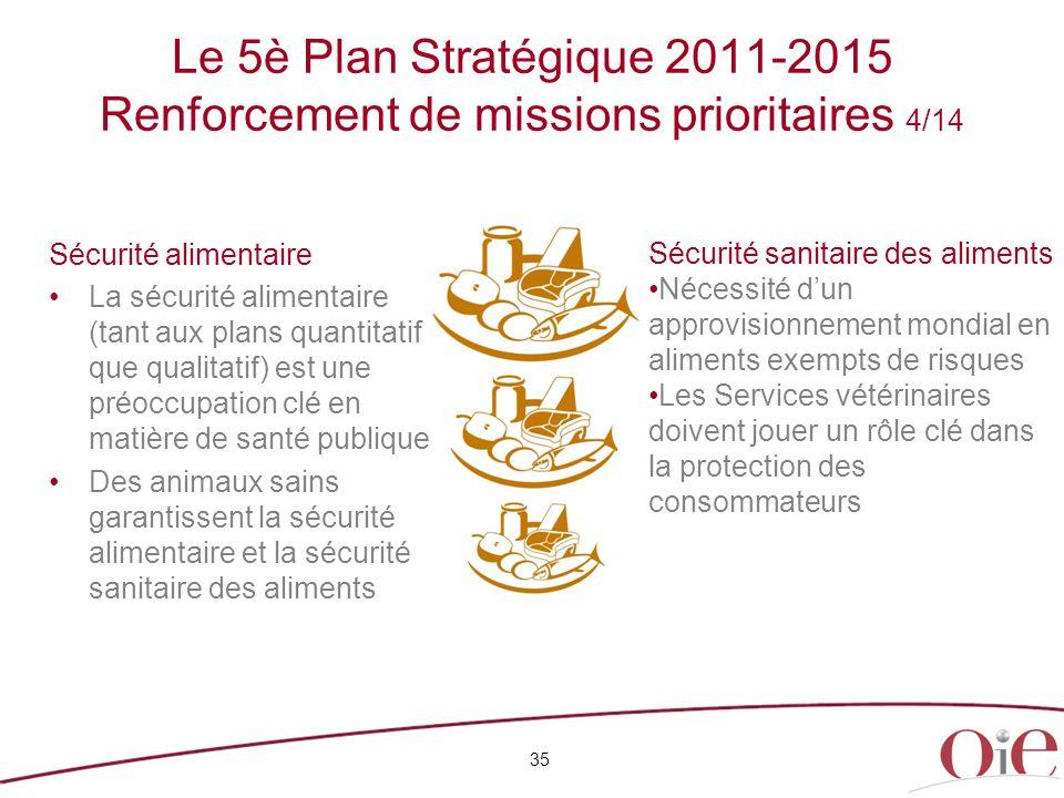 Le 5è Plan Stratégique 2011-2015 Renforcement de missions prioritaires 4/14