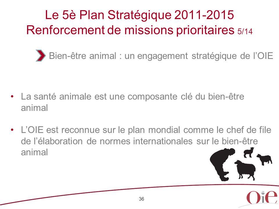 Le 5è Plan Stratégique 2011-2015 Renforcement de missions prioritaires 5/14