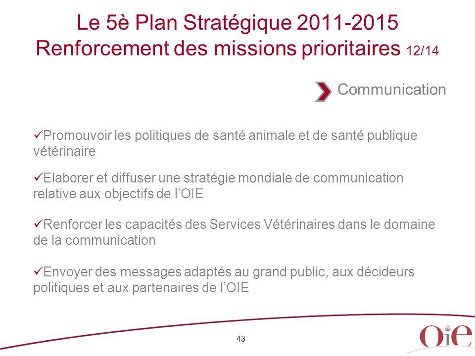 Le 5è Plan Stratégique 2011-2015 Renforcement des missions prioritaires 12/14