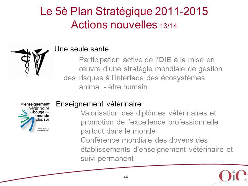 Le 5è Plan Stratégique 2011-2015 Actions nouvelles 13/14