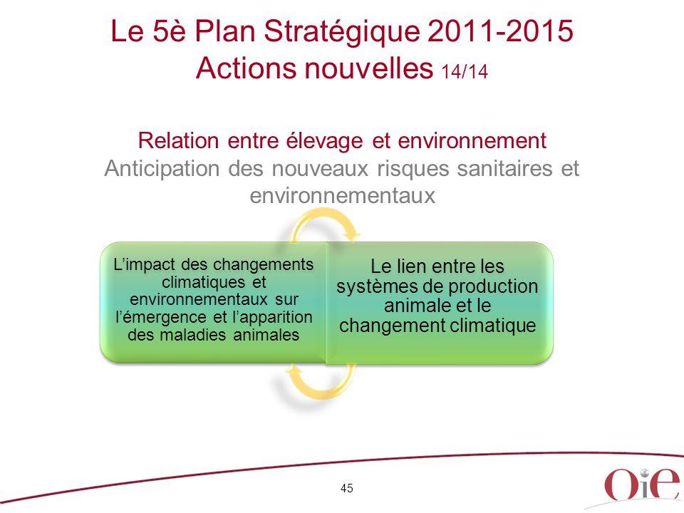 Le 5è Plan Stratégique 2011-2015 Actions nouvelles 14/14