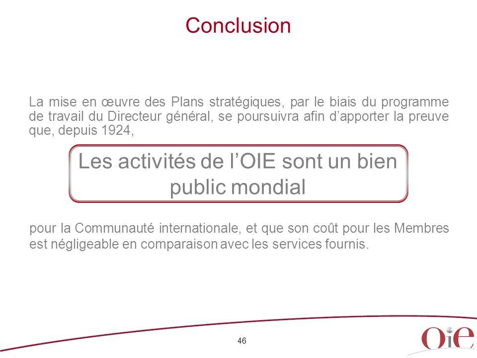 Les activités de l'OIE sont un bien public mondial
