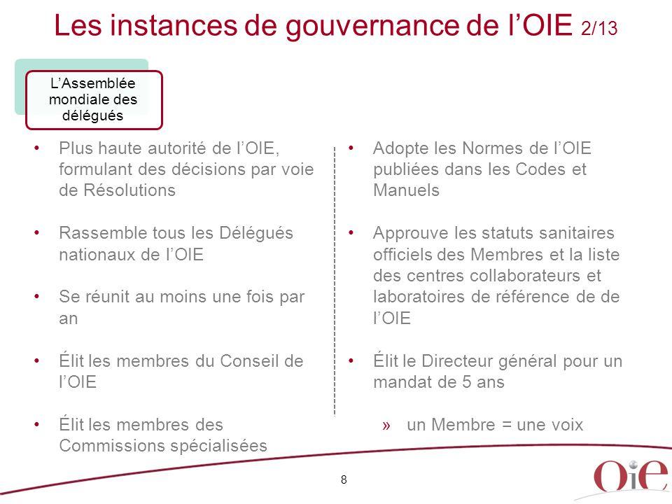 Les instances de gouvernance de l'OIE 2/13