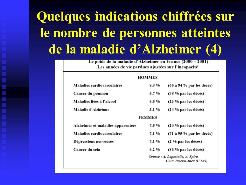 Quelques indications chiffrées sur le nombre de personnes atteintes de la maladie d'Alzheimer (4)