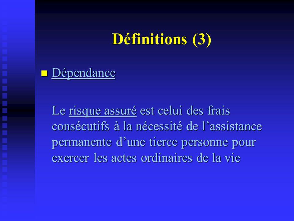 Définitions (3) Dépendance