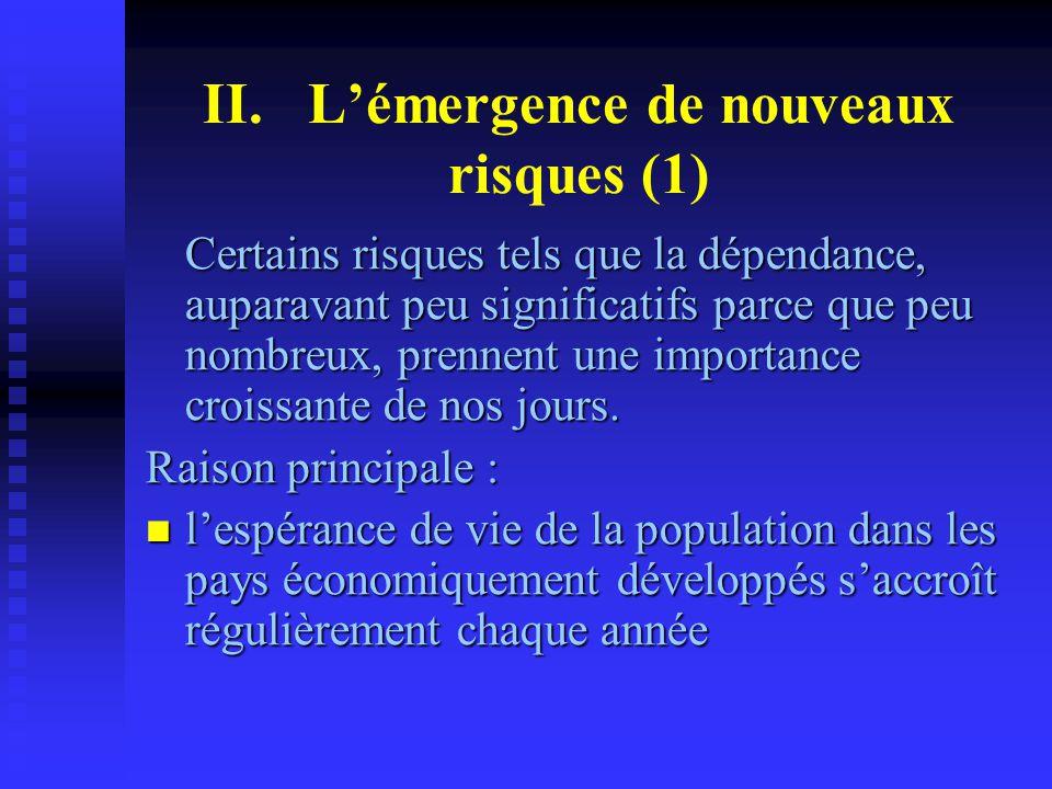 II. L'émergence de nouveaux risques (1)