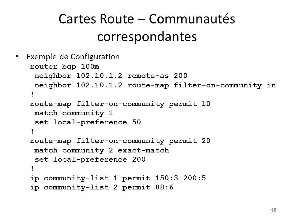 Cartes Route – Communautés correspondantes