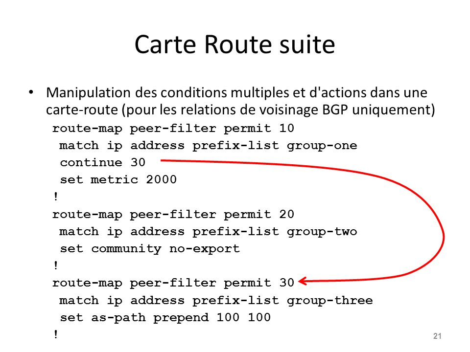 Carte Route suite Manipulation des conditions multiples et d actions dans une carte-route (pour les relations de voisinage BGP uniquement)