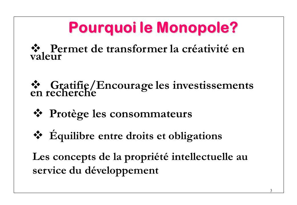 Pourquoi le Monopole Permet de transformer la créativité en valeur