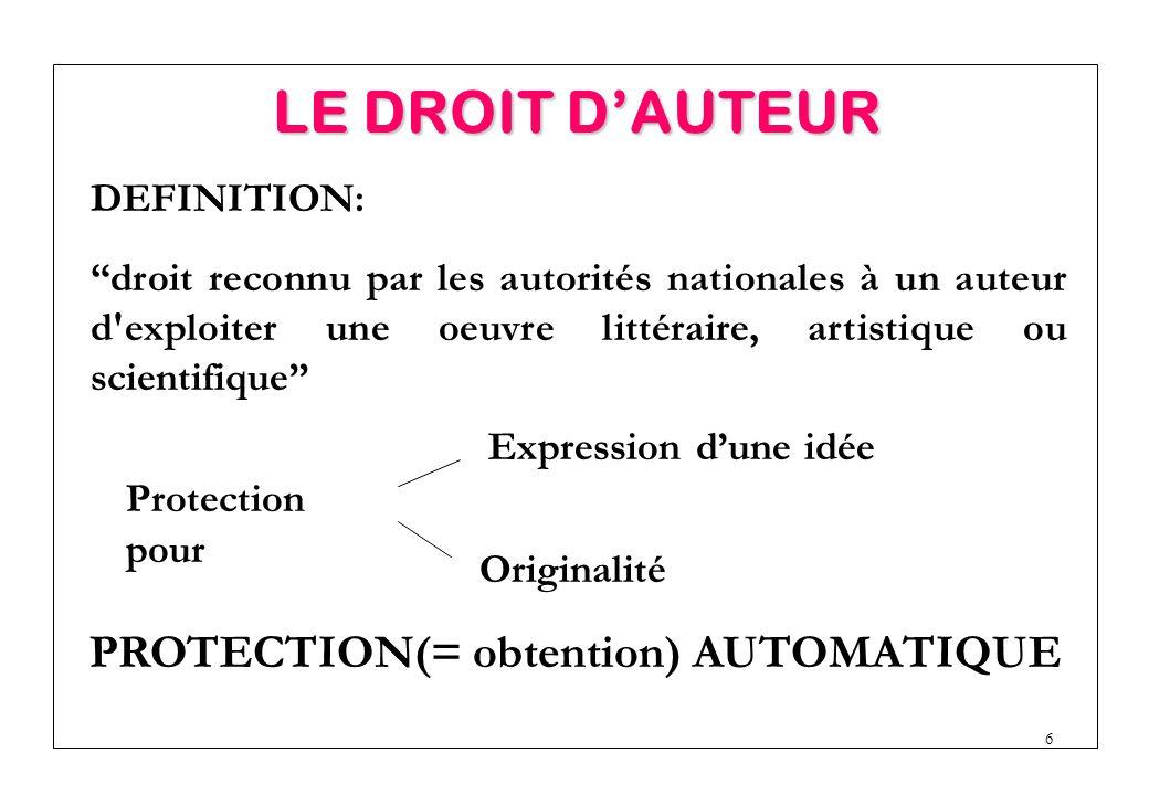 LE DROIT D'AUTEUR DEFINITION: