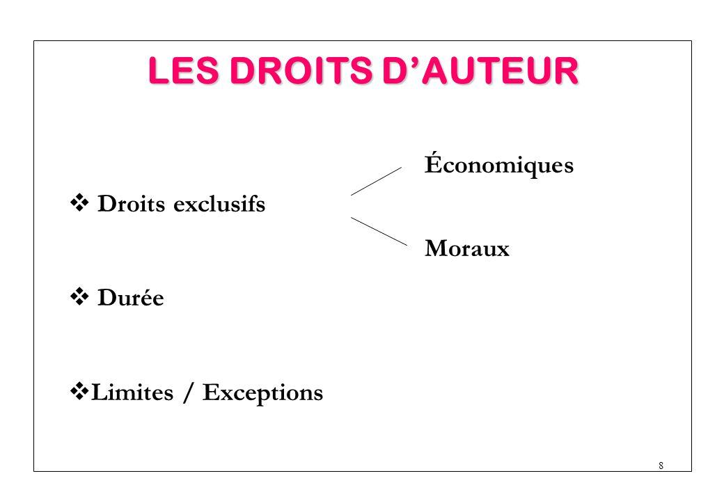 LES DROITS D'AUTEUR Économiques Droits exclusifs Moraux Durée