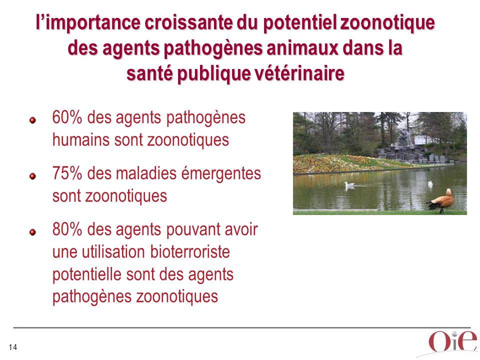 l'importance croissante du potentiel zoonotique des agents pathogènes animaux dans la santé publique vétérinaire