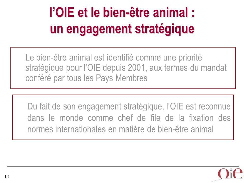 l'OIE et le bien-être animal : un engagement stratégique