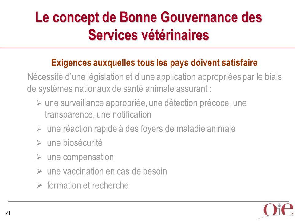 Le concept de Bonne Gouvernance des Services vétérinaires