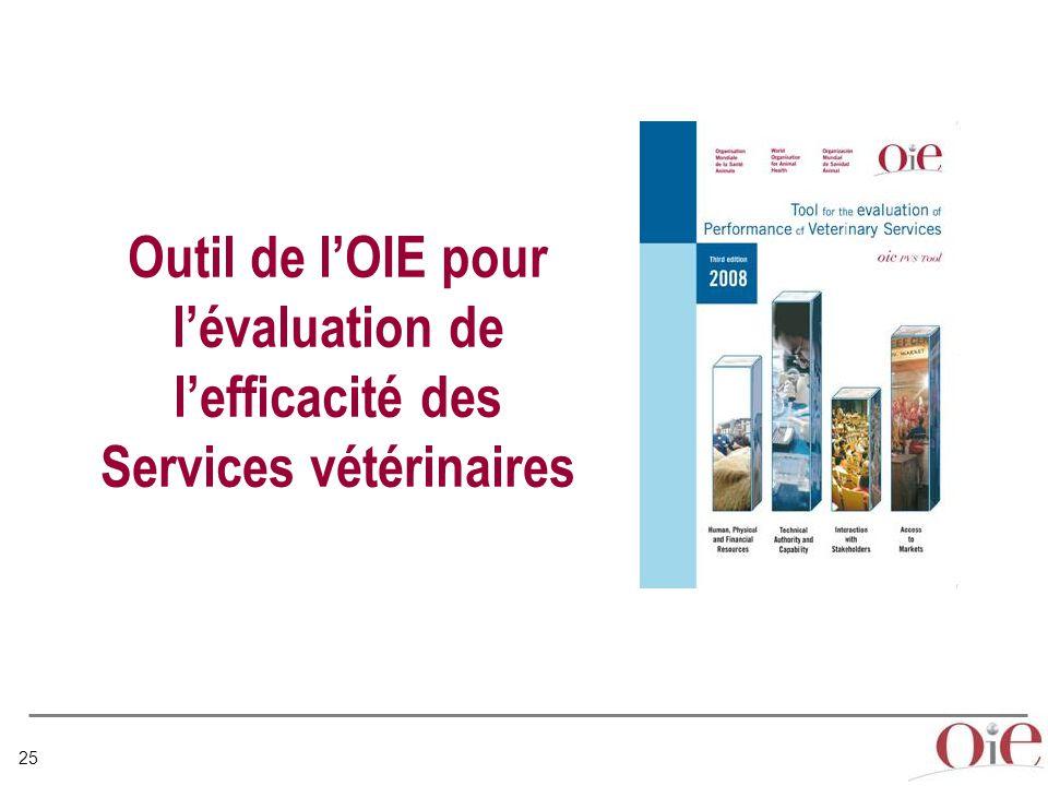 Outil de l'OIE pour l'évaluation de l'efficacité des Services vétérinaires