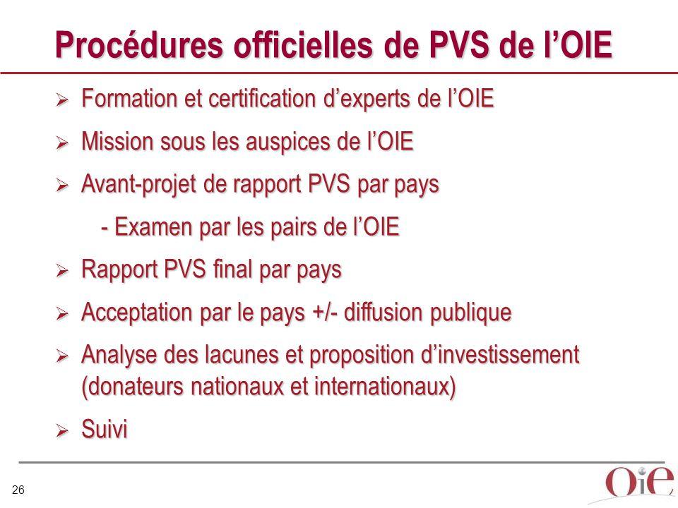 Procédures officielles de PVS de l'OIE