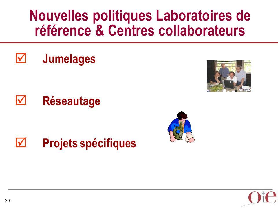 Nouvelles politiques Laboratoires de référence & Centres collaborateurs