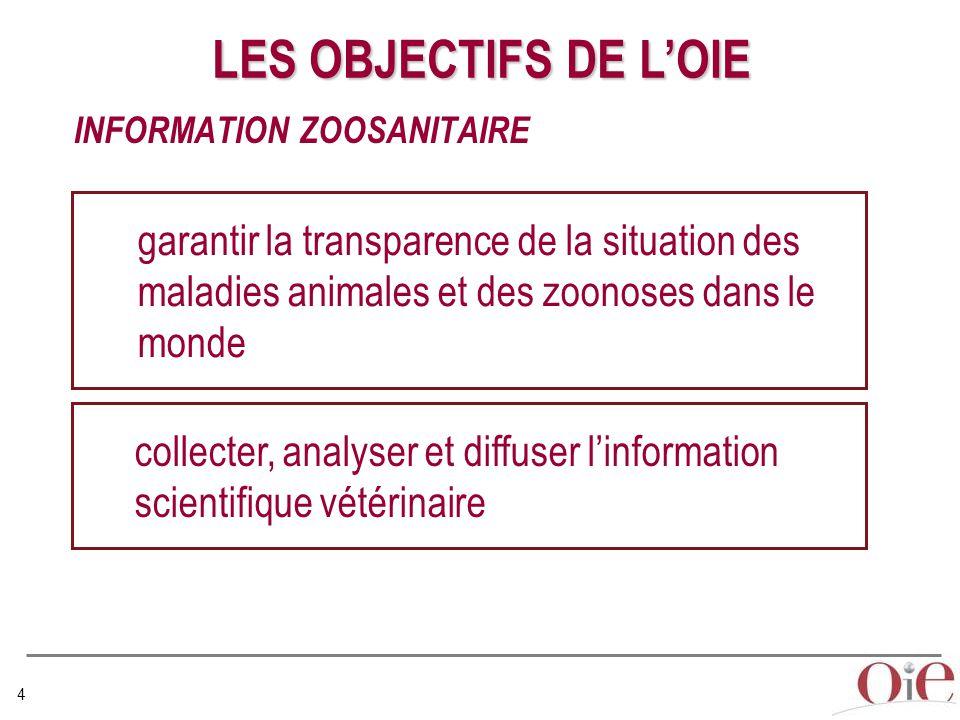LES OBJECTIFS DE L'OIE INFORMATION ZOOSANITAIRE. garantir la transparence de la situation des maladies animales et des zoonoses dans le monde.