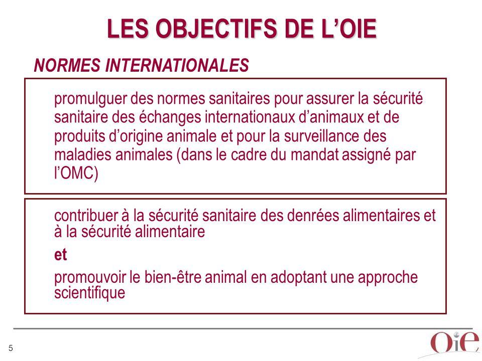LES OBJECTIFS DE L'OIE NORMES INTERNATIONALES