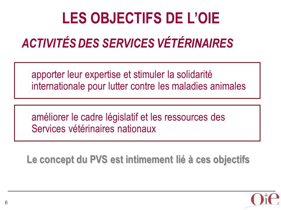 Le concept du PVS est intimement lié à ces objectifs