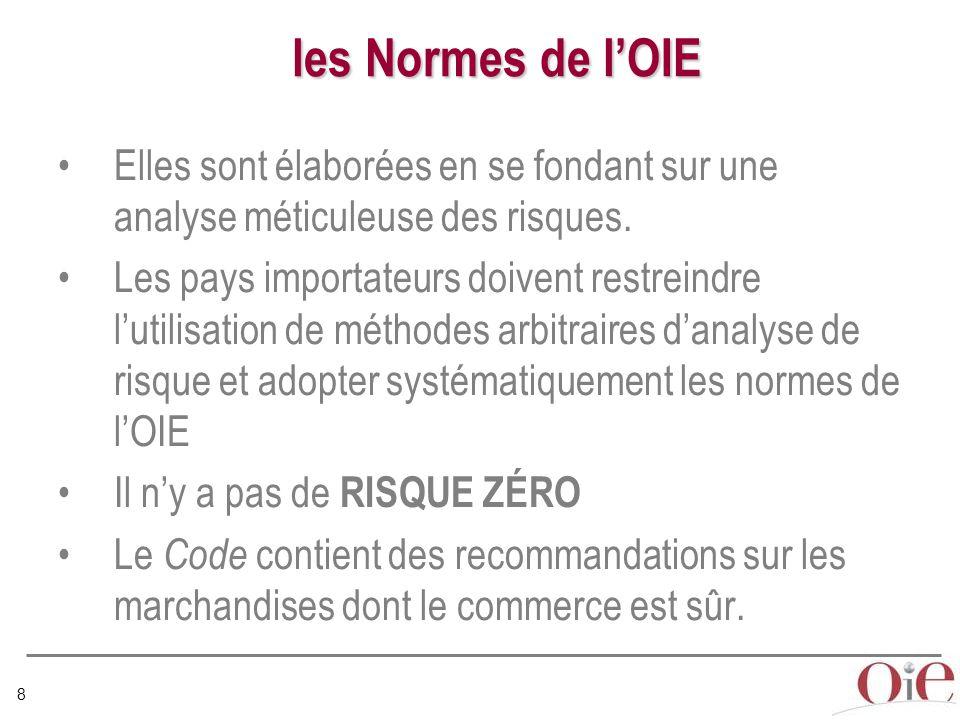 les Normes de l'OIE Elles sont élaborées en se fondant sur une analyse méticuleuse des risques.