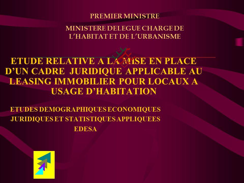 PREMIER MINISTRE MINISTERE DELEGUE CHARGE DE L'HABITAT ET DE L'URBANISME.
