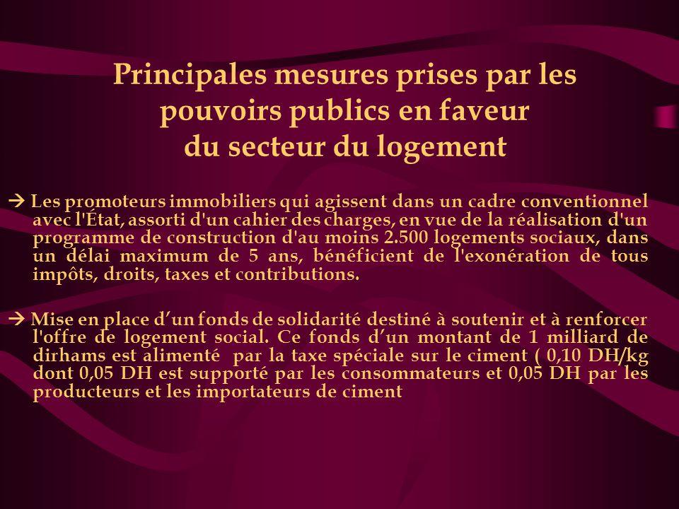 Principales mesures prises par les pouvoirs publics en faveur du secteur du logement