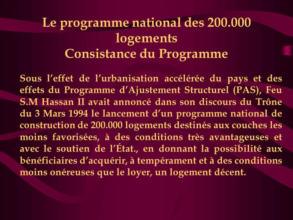 Le programme national des 200.000 logements Consistance du Programme