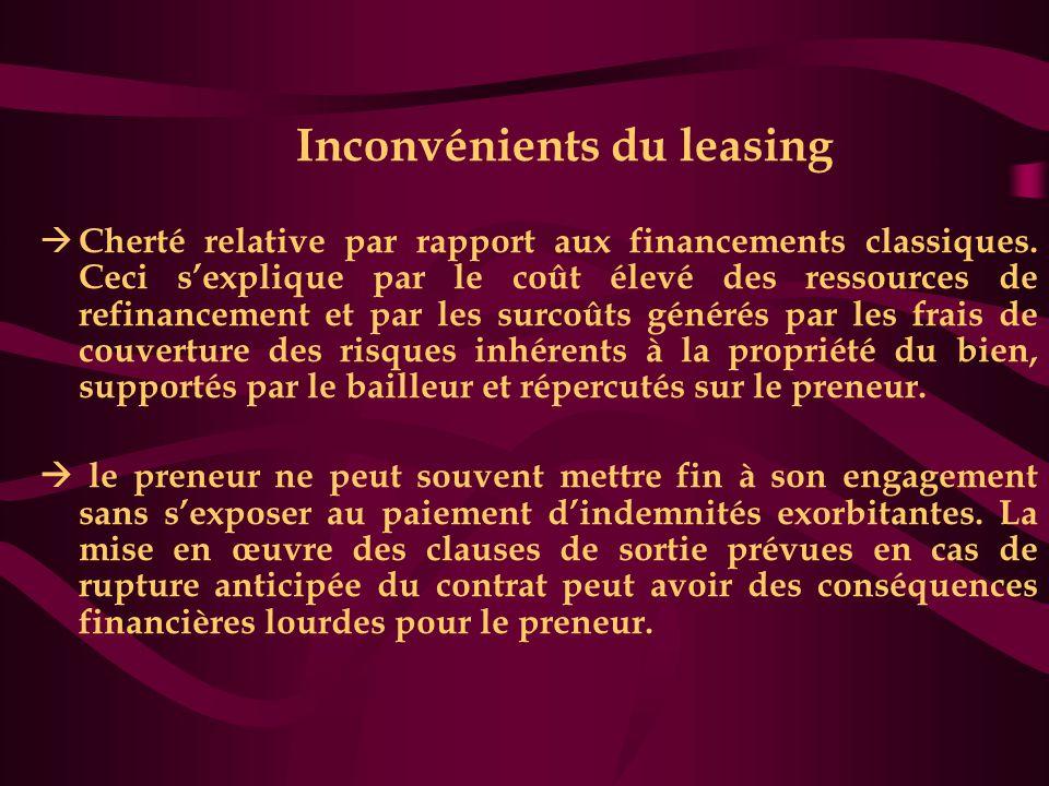 Inconvénients du leasing