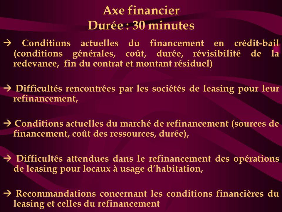 Axe financier Durée : 30 minutes
