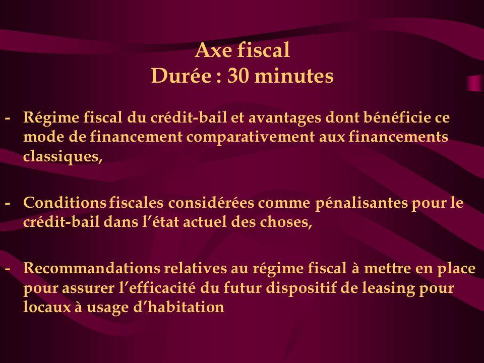 Axe fiscal Durée : 30 minutes