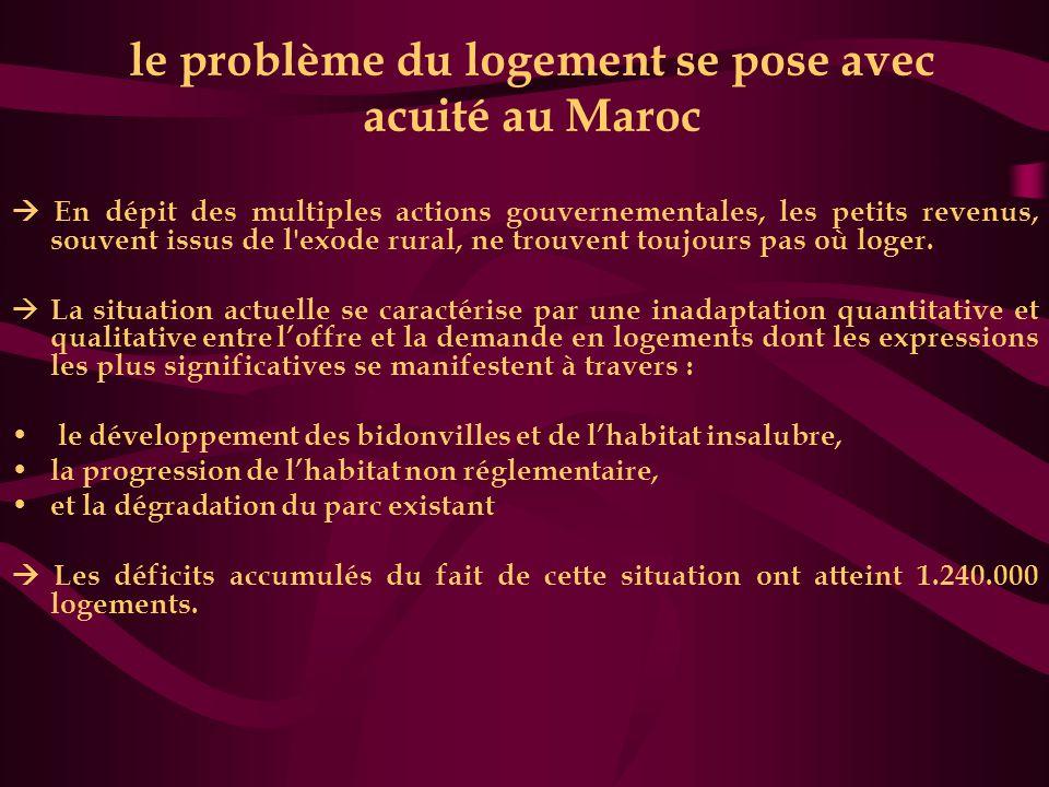 le problème du logement se pose avec acuité au Maroc