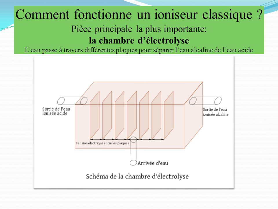 L importance de l eau ppt t l charger - Comment fonctionne un mitigeur thermostatique ...