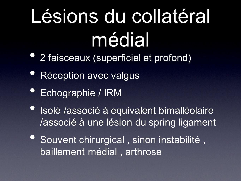 Lésions du collatéral médial