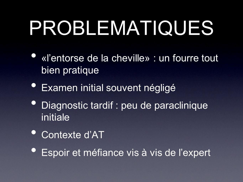 PROBLEMATIQUES «l'entorse de la cheville» : un fourre tout bien pratique. Examen initial souvent négligé.