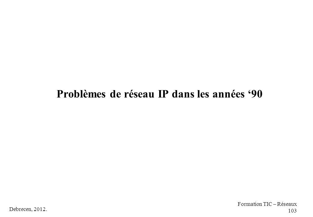 Problèmes de réseau IP dans les années '90