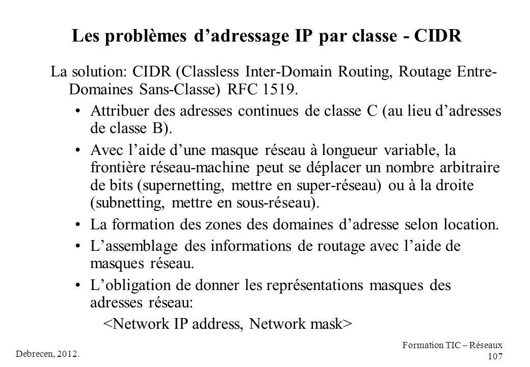 Les problèmes d'adressage IP par classe - CIDR