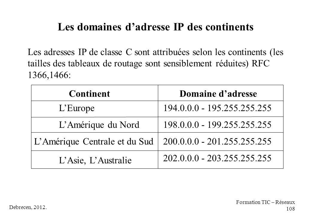 Les domaines d'adresse IP des continents