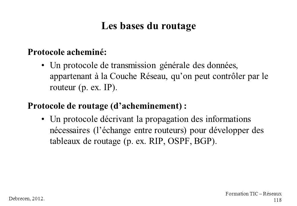 Les bases du routage Protocole acheminé: