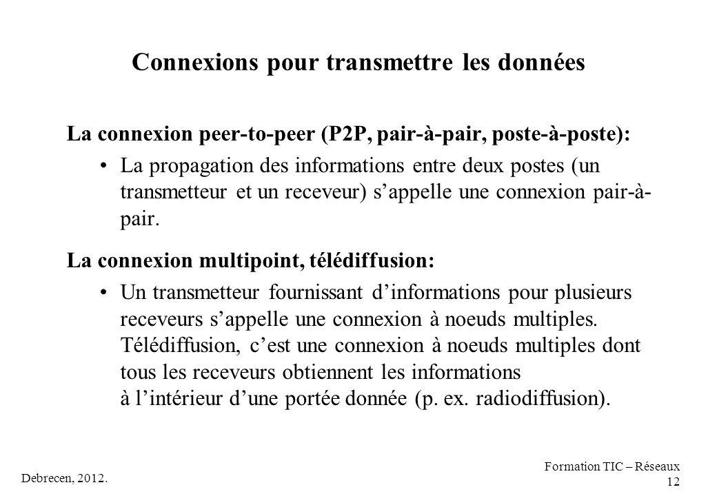 Connexions pour transmettre les données
