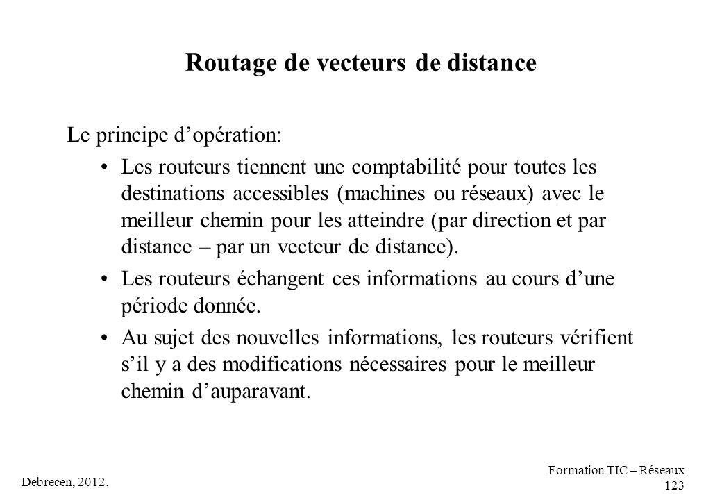 Routage de vecteurs de distance