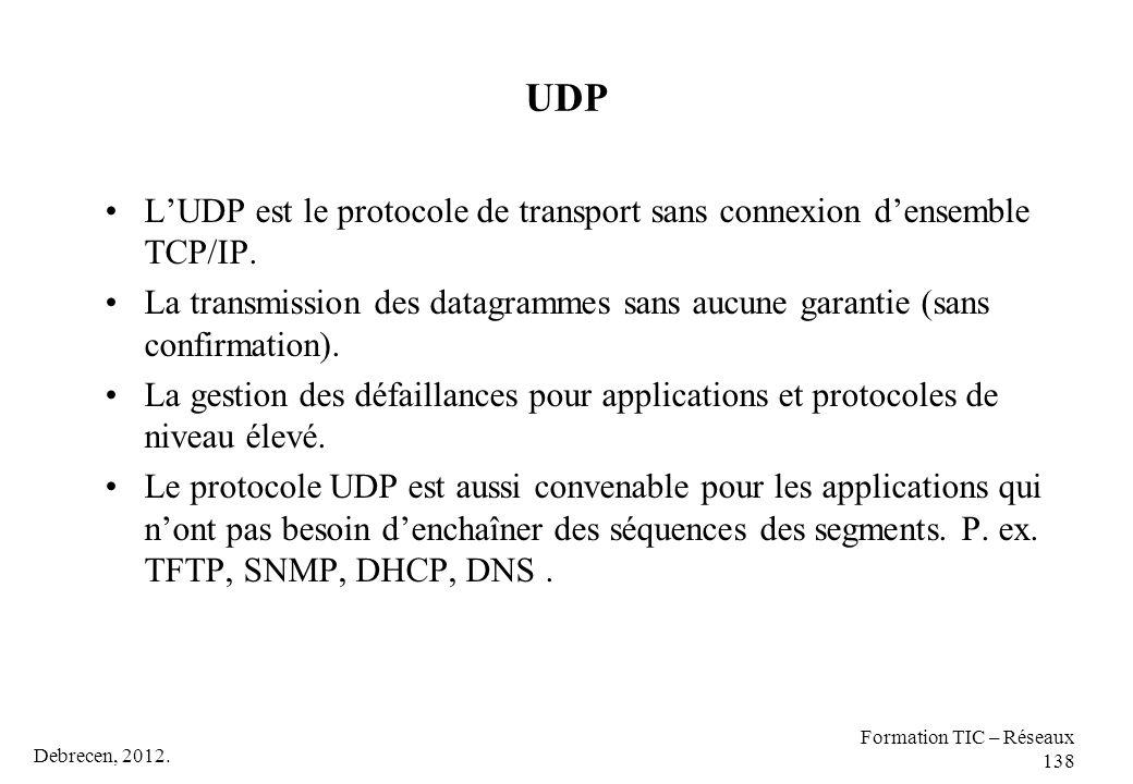 UDP L'UDP est le protocole de transport sans connexion d'ensemble TCP/IP. La transmission des datagrammes sans aucune garantie (sans confirmation).