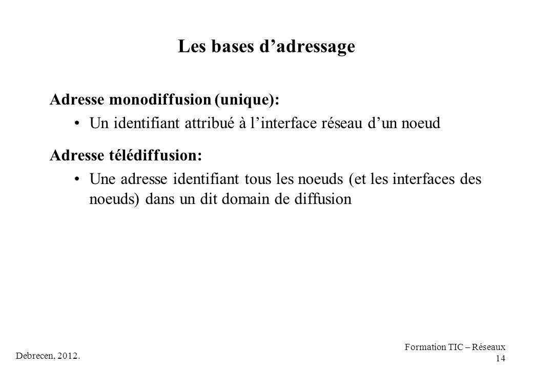 Les bases d'adressage Adresse monodiffusion (unique):