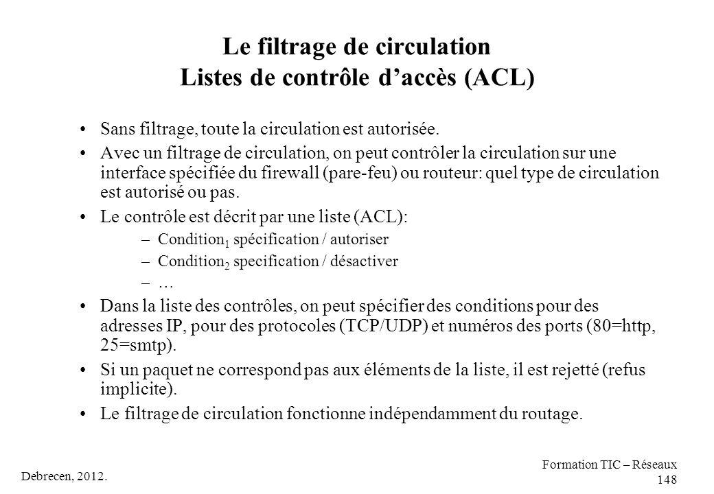 Le filtrage de circulation Listes de contrôle d'accès (ACL)