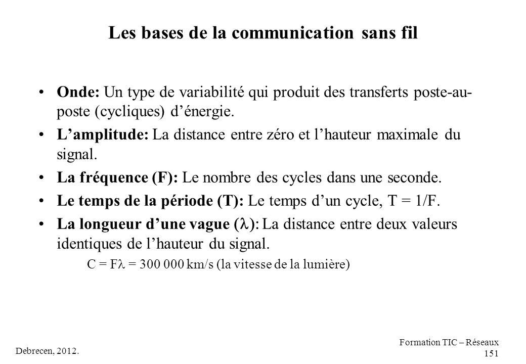Les bases de la communication sans fil