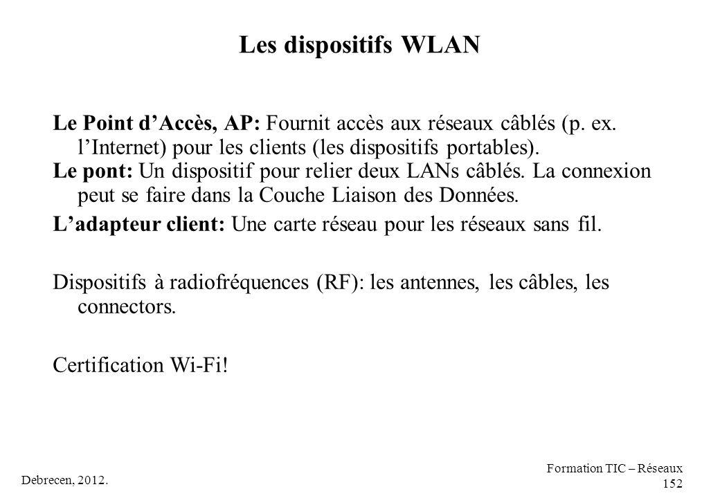 Les dispositifs WLAN Le Point d'Accès, AP: Fournit accès aux réseaux câblés (p. ex. l'Internet) pour les clients (les dispositifs portables).