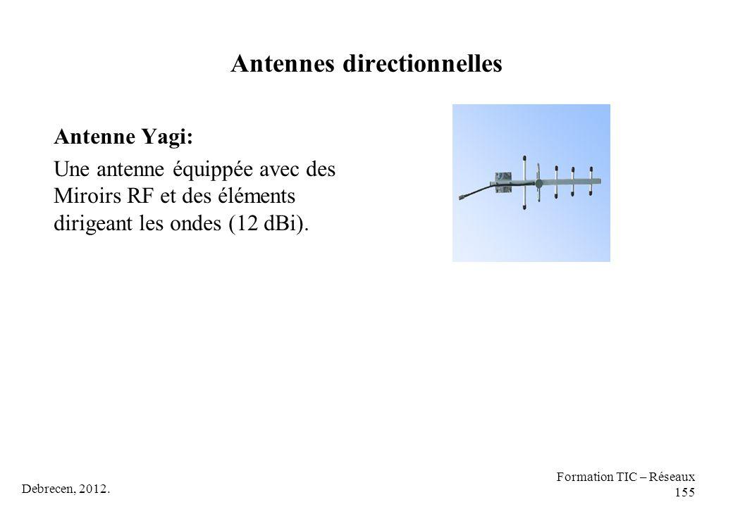 Antennes directionnelles