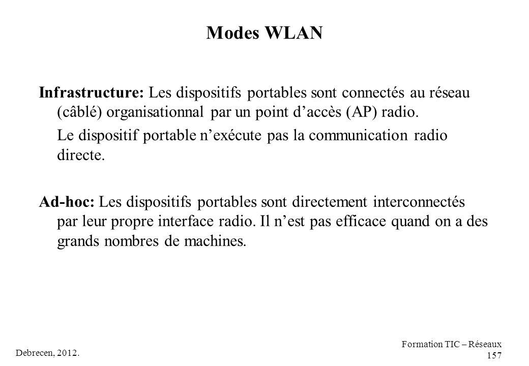 Modes WLAN Infrastructure: Les dispositifs portables sont connectés au réseau (câblé) organisationnal par un point d'accès (AP) radio.