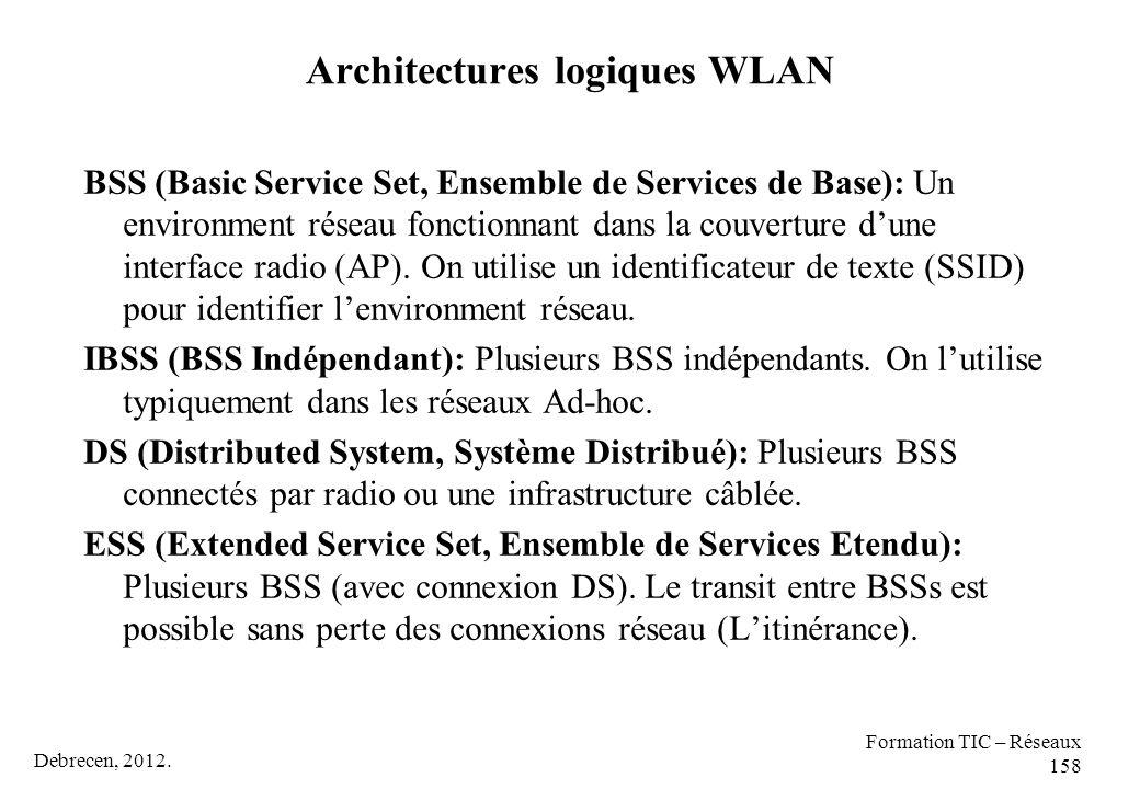 Architectures logiques WLAN